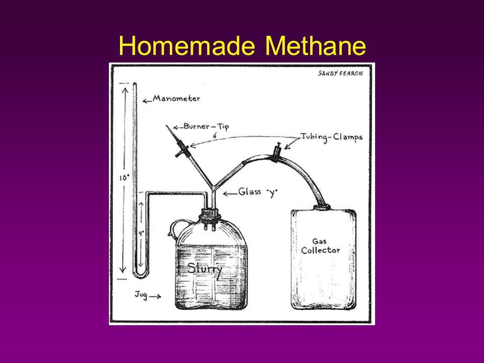 Homemade Methane