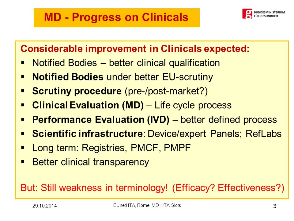 Slots/Windows of Opportunities HTA – Medical Devices Dr  Wolfgang