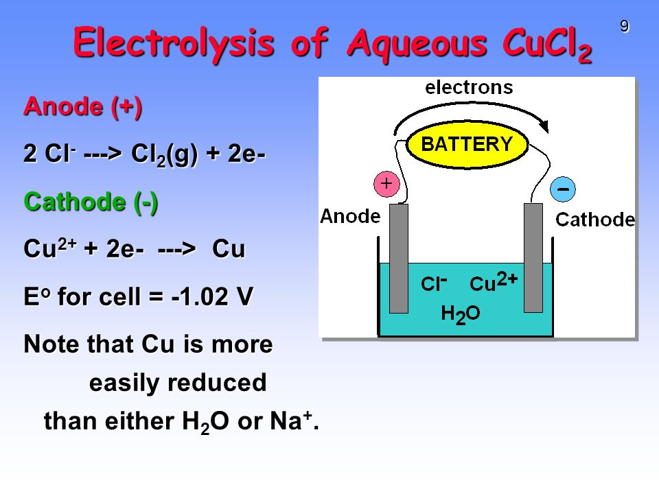 1 Electrolysis Using electrical energy to produce chemical change