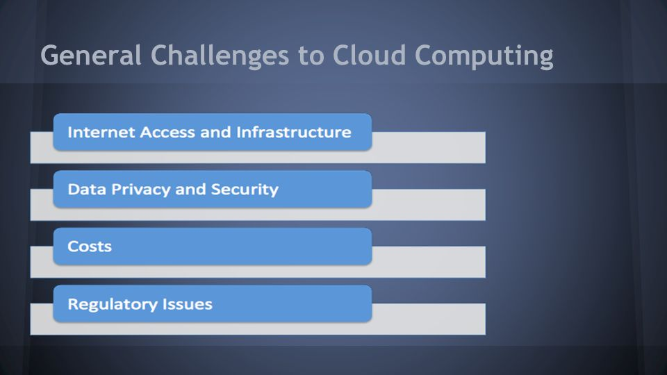 General Challenges to Cloud Computing