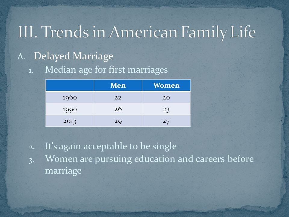 A. Delayed Marriage 1. Median age for first marriages 2.