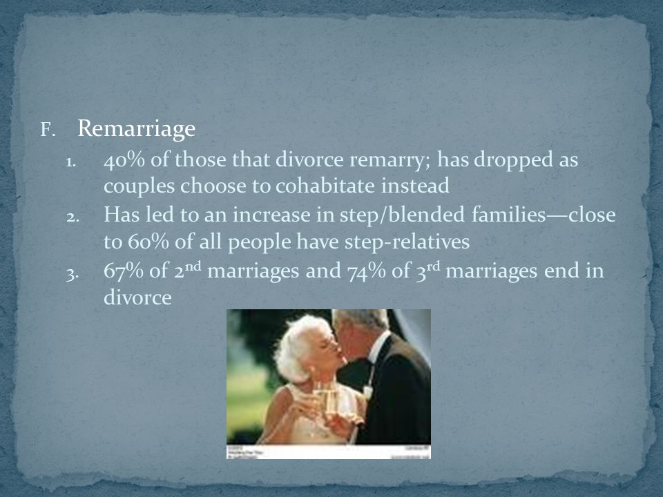 F. Remarriage 1.