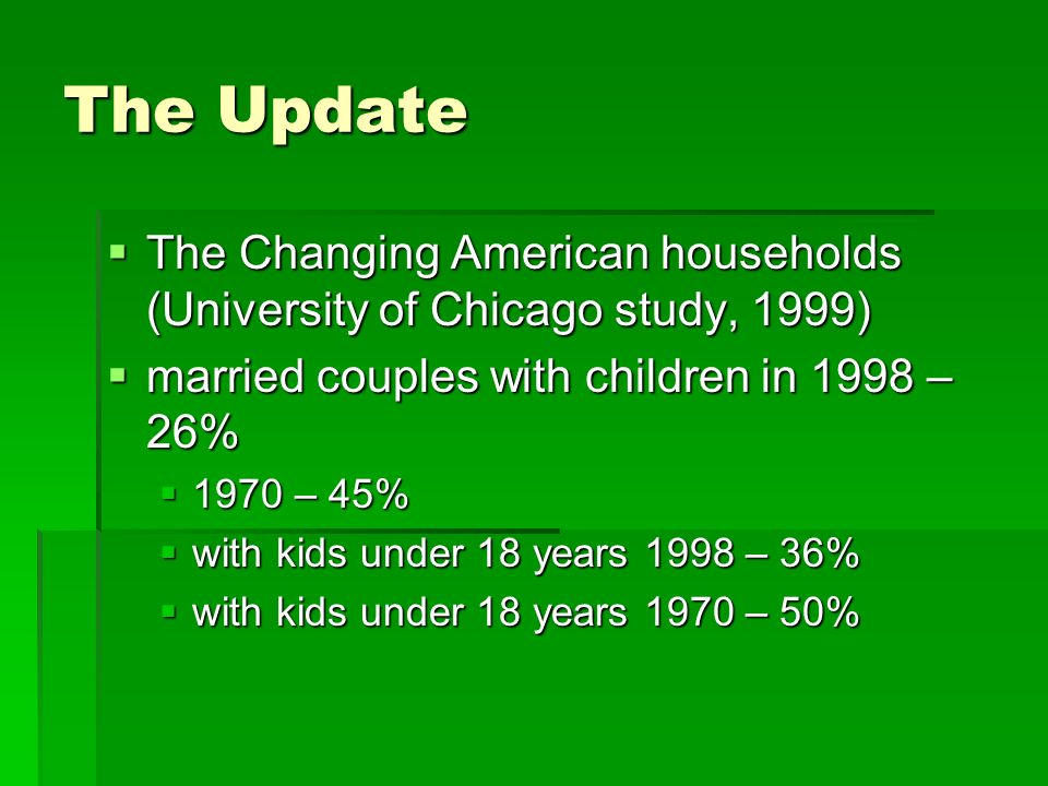 The Update  The Changing American households (University of Chicago study, 1999)  married couples with children in 1998 – 26%  1970 – 45%  with kids under 18 years 1998 – 36%  with kids under 18 years 1970 – 50%