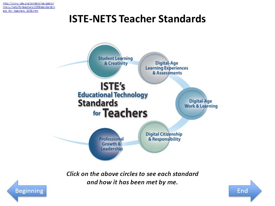 ISTE-NETS Teacher Standards   menu/nets/forteachers/2008standards/n ets_for_teachers_2008.htm Click on the above circles to see each standard and how it has been met by me.