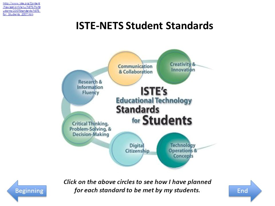 ISTE-NETS Student Standards   /NavigationMenu/NETS/ForSt udents/2007Standards/NETS_ for_Students_2007.htm Click on the above circles to see how I have planned for each standard to be met by my students.