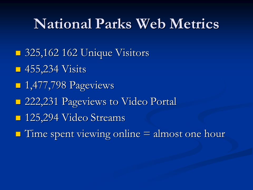 National Parks Web Metrics 325, Unique Visitors 325, Unique Visitors 455,234 Visits 455,234 Visits 1,477,798 Pageviews 1,477,798 Pageviews 222,231 Pageviews to Video Portal 222,231 Pageviews to Video Portal 125,294 Video Streams 125,294 Video Streams Time spent viewing online = almost one hour Time spent viewing online = almost one hour