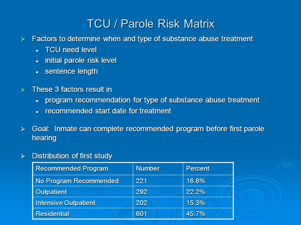 TCU / Parole Risk Matrix  Factors to determine when and type of substance abuse treatment TCU need level TCU need level initial parole risk level initial parole risk level sentence length sentence length  These 3 factors result in program recommendation for type of substance abuse treatment program recommendation for type of substance abuse treatment recommended start date for treatment recommended start date for treatment  Goal: Inmate can complete recommended program before first parole hearing  Distribution of first study Recommended Program NumberPercent No Program Recommended % Outpatient % Intensive Outpatient % Residential %