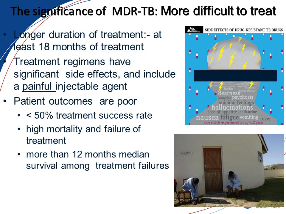 The significance of MDR-TB: More difficult to treat Longer duration of treatment:- at least 18 months of treatment Treatment regimens have significant side effects, and include a painful injectable agent Patient outcomes are poor < 50% treatment success rate high mortality and failure of treatment more than 12 months median survival among treatment failures