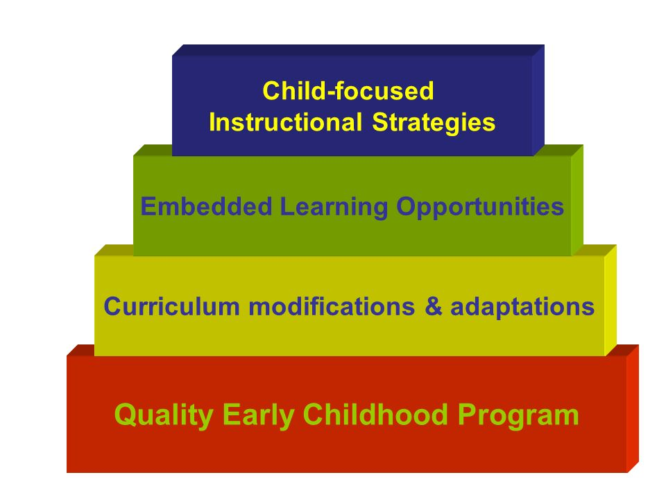 Building Blocks For Including And Teaching Preschoolers With Special