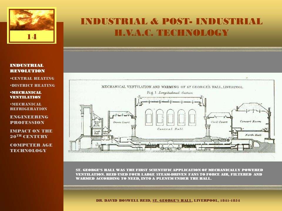 INDUSTRIAL & POST- INDUSTRIAL H.V.A.C. TECHNOLOGY INDUSTRIAL ...
