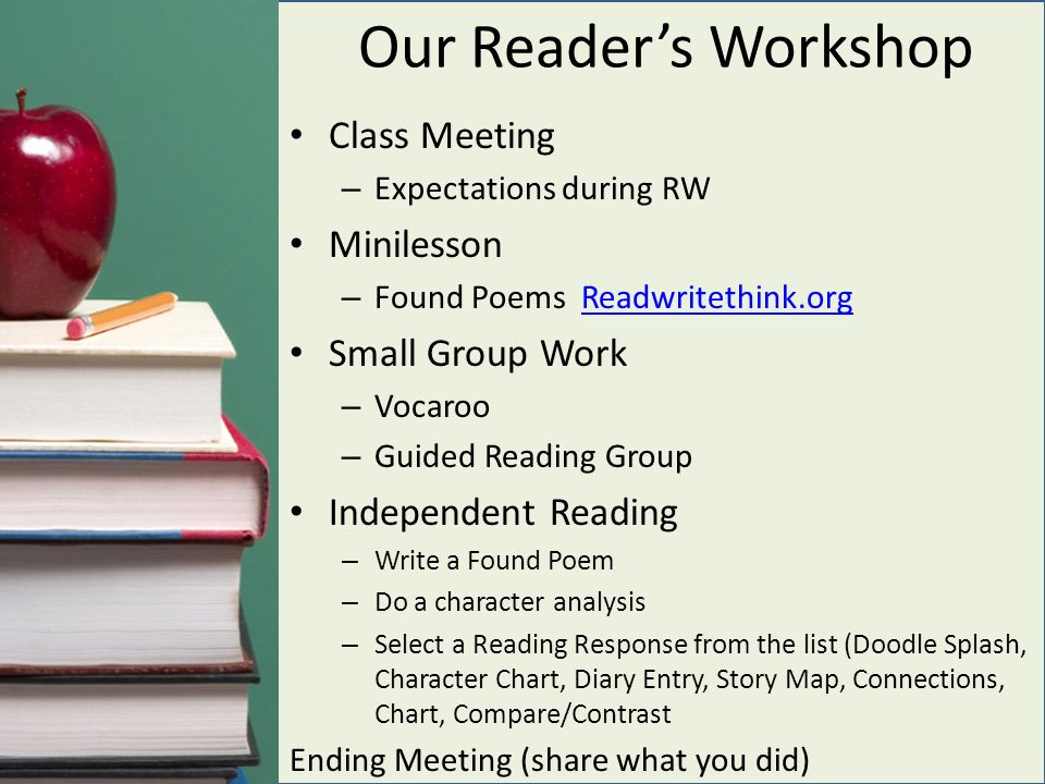 Our Reader's Workshop Class Meeting – Expectations during RW Minilesson – Found Poems Readwritethink.orgReadwritethink.org Small Group Work – Vocaroo – Guided Reading Group Independent Reading – Write a Found Poem – Do a character analysis – Select a Reading Response from the list (Doodle Splash, Character Chart, Diary Entry, Story Map, Connections, Chart, Compare/Contrast Ending Meeting (share what you did)