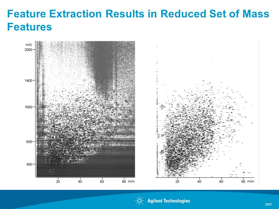 2007 Feature Extraction Results in Reduced Set of Mass Features