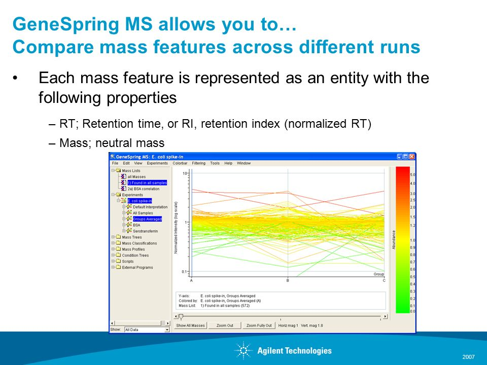 2007 GeneSpring MS allows you to… Compare mass features across different runs Each mass feature is represented as an entity with the following properties –RT; Retention time, or RI, retention index (normalized RT) –Mass; neutral mass
