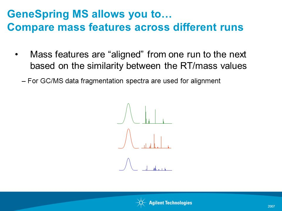2007 GeneSpring MS allows you to… Compare mass features across different runs Mass features are aligned from one run to the next based on the similarity between the RT/mass values –For GC/MS data fragmentation spectra are used for alignment Interference Matrix Target