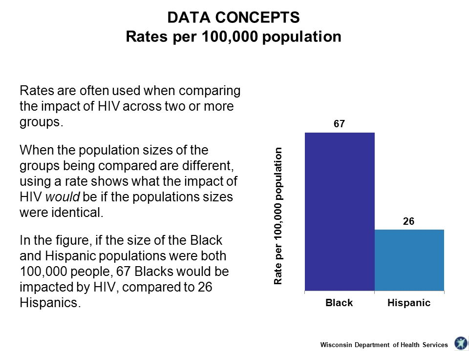 Rates are often used when comparing the impact of HIV across two or more groups.