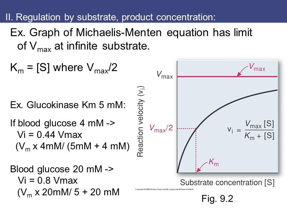 II. Regulation by substrate, product concentration: Fig.