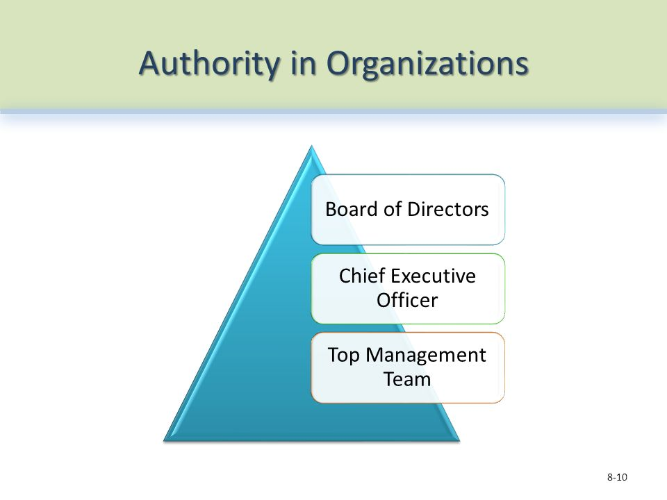 Authority in Organizations 8-10 Board of Directors Chief Executive Officer Top Management Team