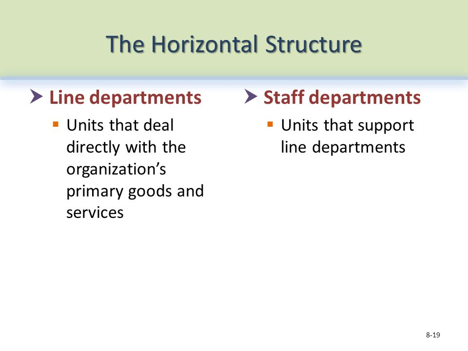 The Horizontal Structure  Line departments  Units that deal directly with the organization's primary goods and services  Staff departments  Units that support line departments 8-19
