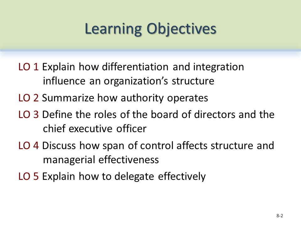 Learning Objectives LO 1 Explain how differentiation and integration influence an organization's structure LO 2 Summarize how authority operates LO 3 Define the roles of the board of directors and the chief executive officer LO 4 Discuss how span of control affects structure and managerial effectiveness LO 5 Explain how to delegate effectively 8-2