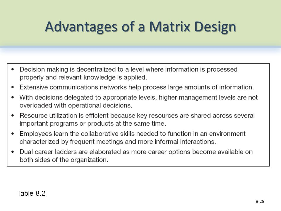 Advantages of a Matrix Design 8-28 Table 8.2