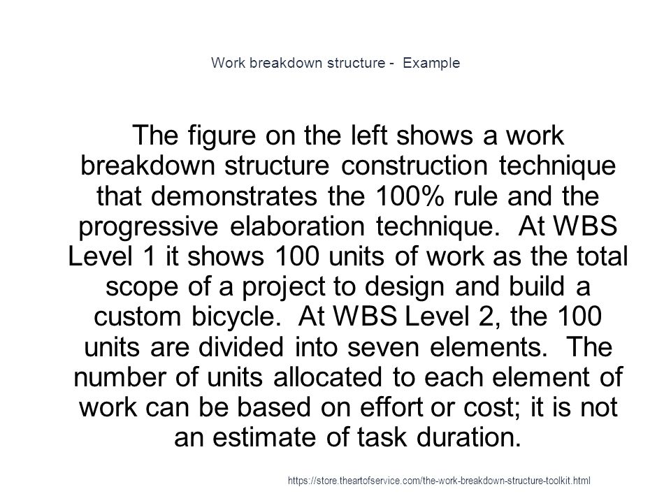 work breakdown structure for building a bicycle