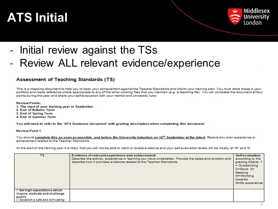 ATS Initial -Initial review against the TSs -Review ALL relevant evidence/experience (W/3/2/1)