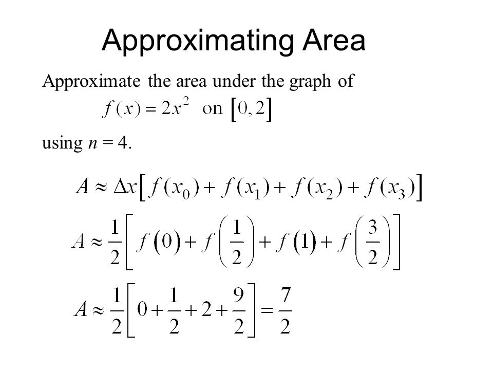 Approximating Area Approximate the area under the graph of using n = 4.