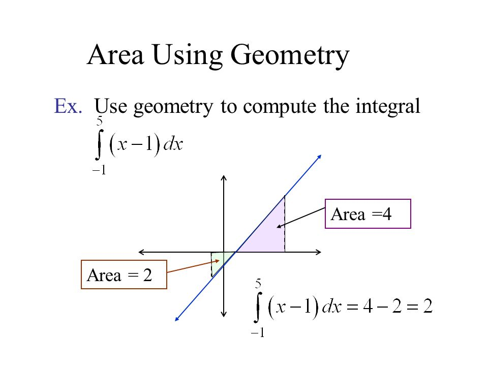 Area Using Geometry Ex. Use geometry to compute the integral Area = 2 Area =4