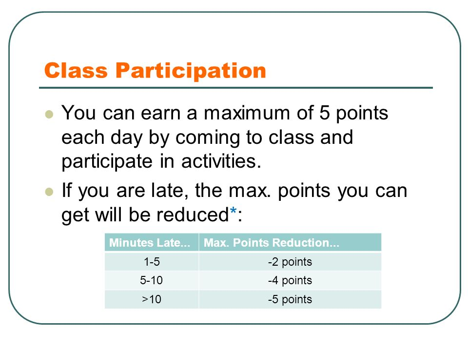 Class Participation You can earn a maximum of 5 points each day by coming to class and participate in activities.