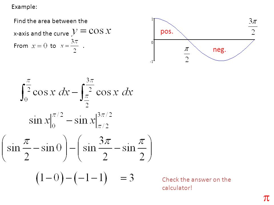 Example: Find the area between the x-axis and the curve From to.