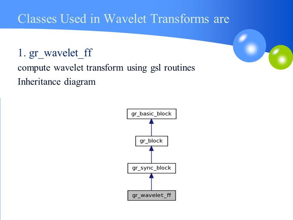 Wavelet Transforms CENG 5931 GNU RADIO INSTRUCTOR: Dr GEORGE