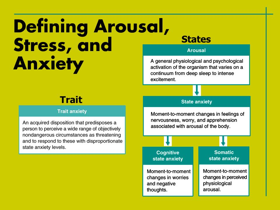 arousal and anxiety in sport