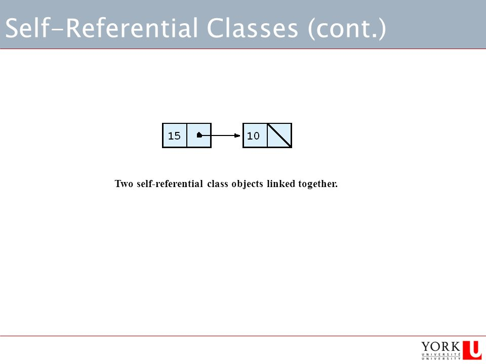 Self-Referential Classes (cont.) Two self-referential class objects linked together.