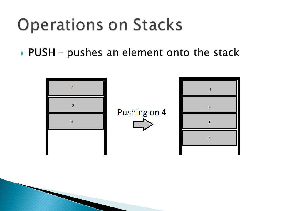  PUSH – pushes an element onto the stack
