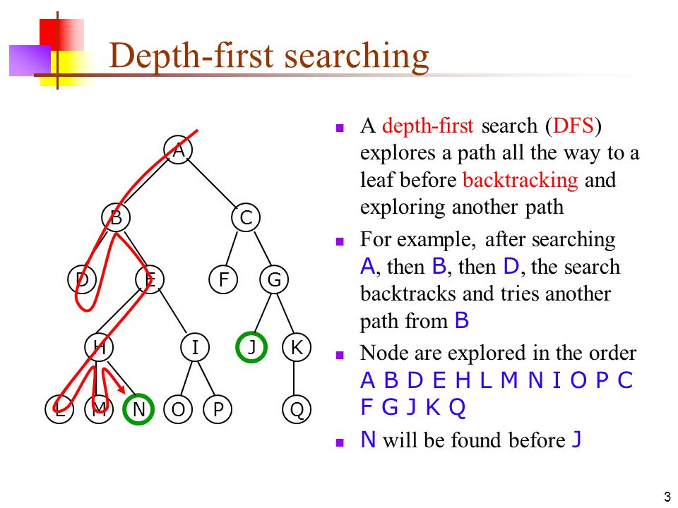 Tree Searching Breadth First Search Dept First Search  - ppt