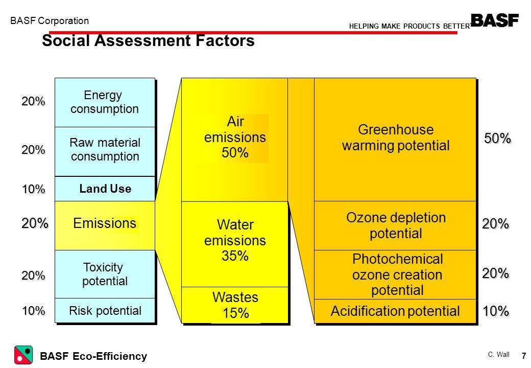 B BASF Eco-Efficiency C  Wall BASF Corporation HELPING MAKE