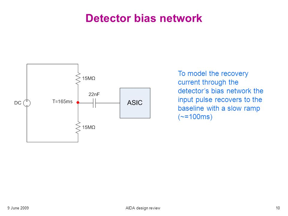 9 June 2009AIDA design review10 Detector bias network To model the recovery current through the detector's bias network the input pulse recovers to the baseline with a slow ramp (~=100ms) T=165ms
