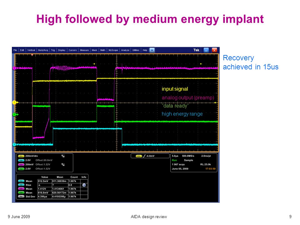 9 June 2009AIDA design review9 High followed by medium energy implant input signal analog output (preamp) data ready high energy range Recovery achieved in 15us