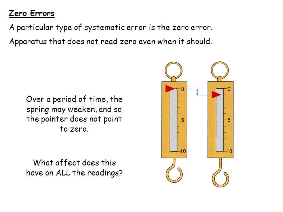 Systematic Errors Consider if you make an error consistently on reading on a scale.