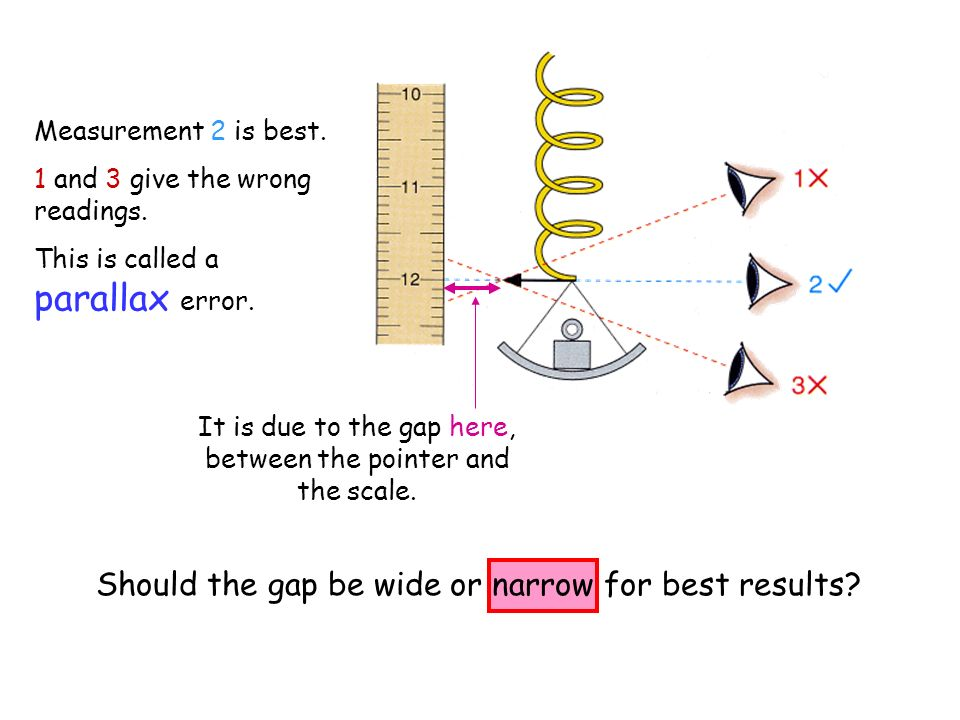 Experimental Technique Consider the error you may make in a reading a scale as shown.