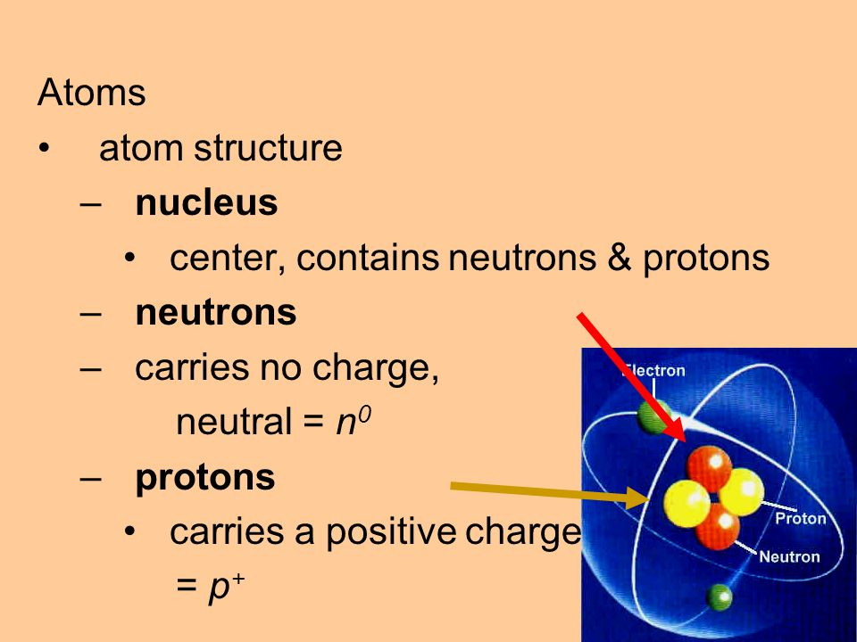 Atoms atom structure –nucleus center, contains neutrons & protons –neutrons –carries no charge, neutral = n 0 –protons carries a positive charge = p +