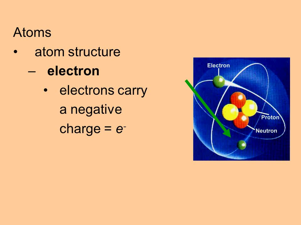 Atoms atom structure –electron electrons carry a negative charge = e -