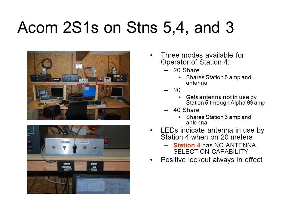N3RS Station Description Using the Acom 2S1s  What is a 2S1
