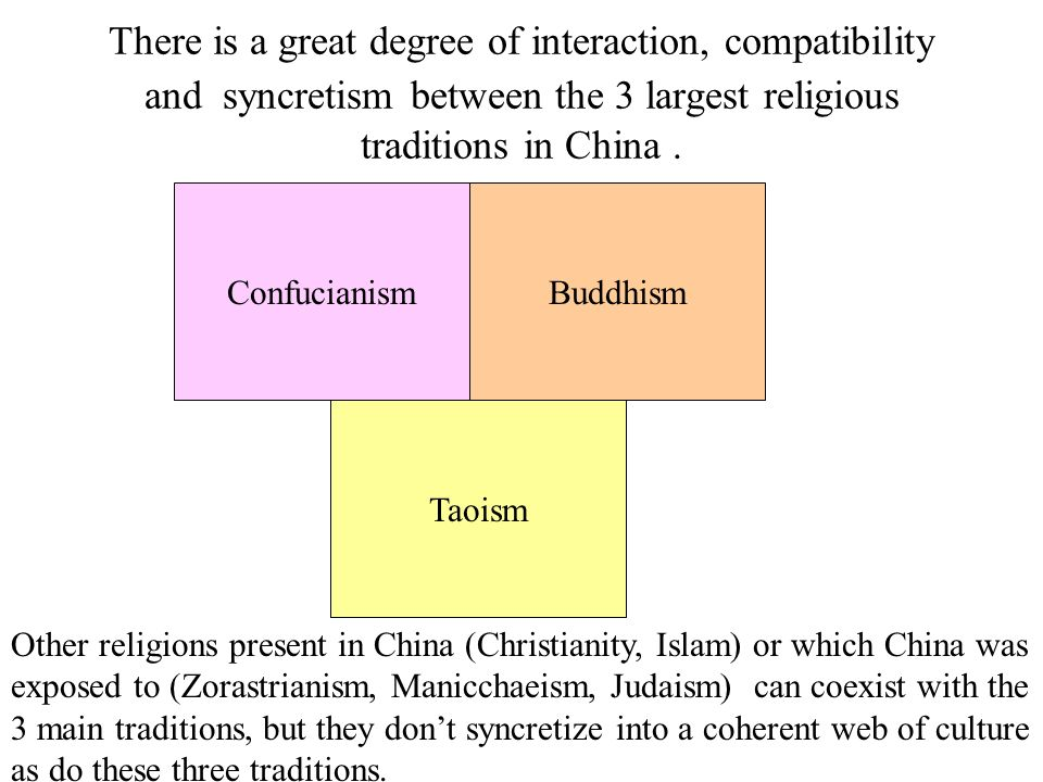 essay on syncretism According to some authors, syncretism is often used to describe the product of the large-scale imposition of one alien culture, religion, or body of practices over.