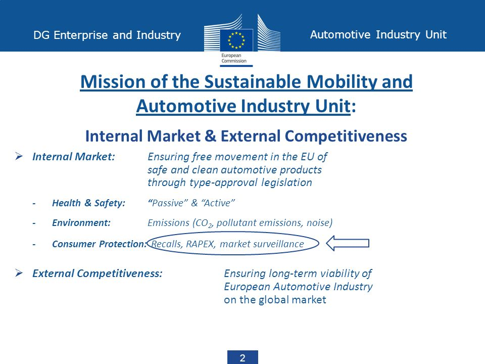 DG Enterprise and Industry Automotive Industry Unit 2 Mission of the Sustainable Mobility and Automotive Industry Unit: Internal Market & External Competitiveness  Internal Market: Ensuring free movement in the EU of safe and clean automotive products through type-approval legislation -Health & Safety: Passive & Active -Environment: Emissions (CO 2, pollutant emissions, noise) -Consumer Protection: Recalls, RAPEX, market surveillance  External Competitiveness: Ensuring long-term viability of European Automotive Industry on the global market