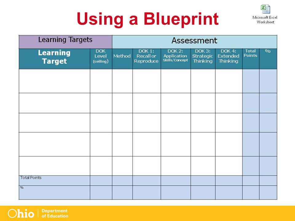 Blueprinting your way to high quality assessment ppt download 5 using a blueprint malvernweather Images