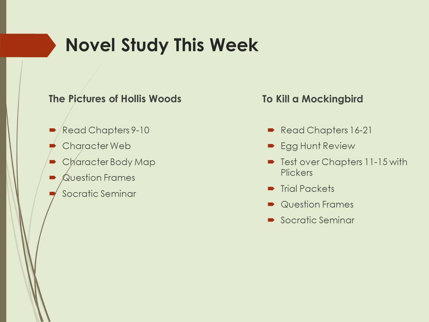 Novel Study This Week The Pictures of Hollis Woods  Read Chapters 9-10  Character Web  Character Body Map  Question Frames  Socratic Seminar To Kill a Mockingbird  Read Chapters  Egg Hunt Review  Test over Chapters with Plickers  Trial Packets  Question Frames  Socratic Seminar