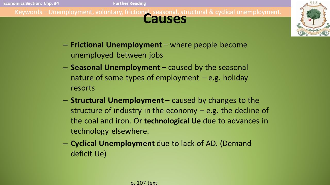 Types of unemployment and causes. Types and forms of unemployment 61