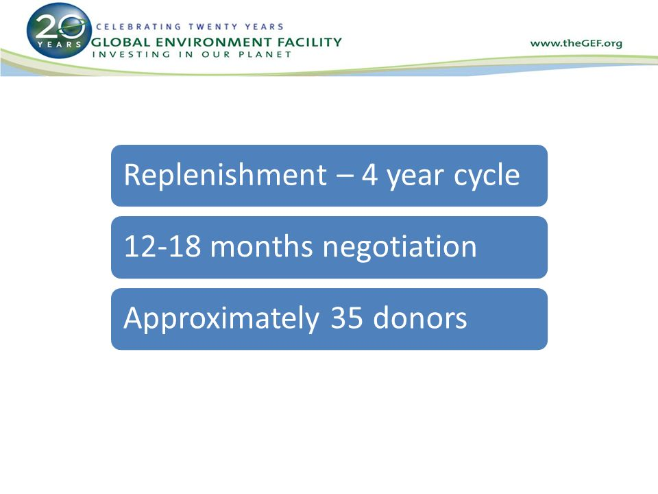 Replenishment – 4 year cycle12-18 months negotiationApproximately 35 donors