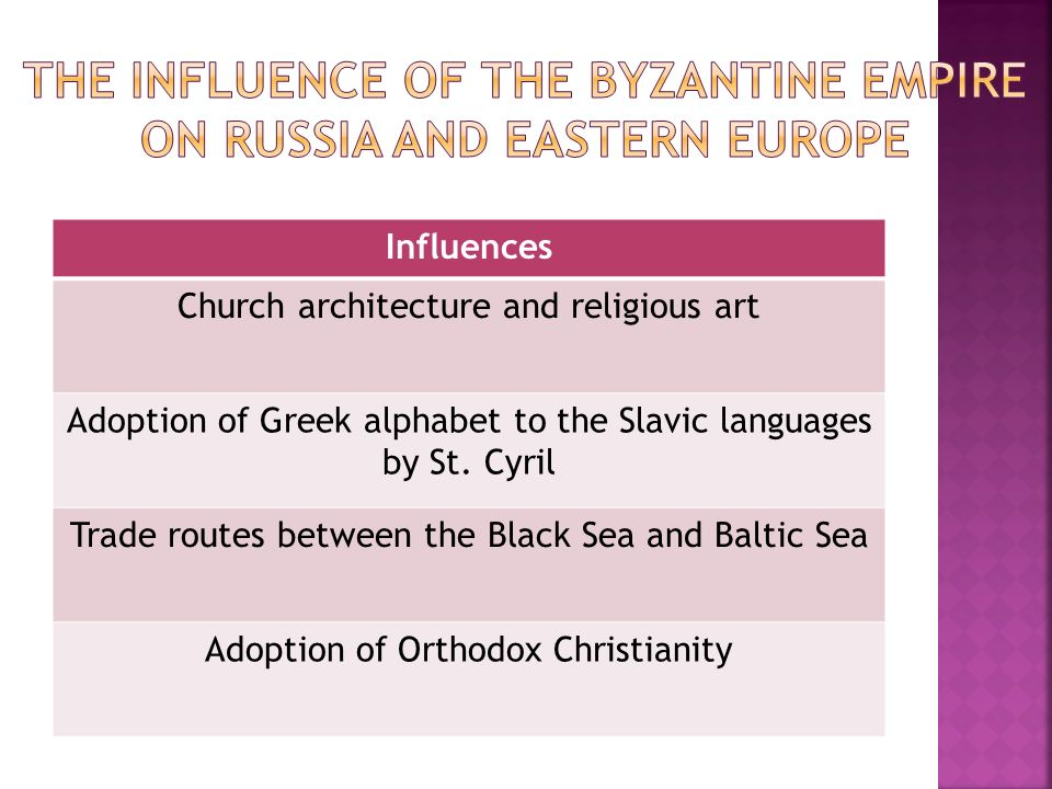 Influences Church architecture and religious art Adoption of Greek alphabet to the Slavic languages by St.
